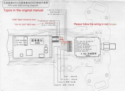 OneHobby BG01209 OSD Image Overlay System mit GPS TL300L bei Trade4me RC-Modellbau kaufen