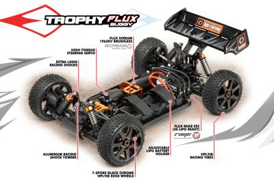 HPI Trophy Buggy Flux H107016 bei Trade4me RC-Modellbau kaufen